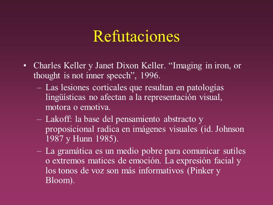 Refutaciones Charles Keller y Janet Dixon Keller. Imaging in iron, or thought is not inner speech , 1996.