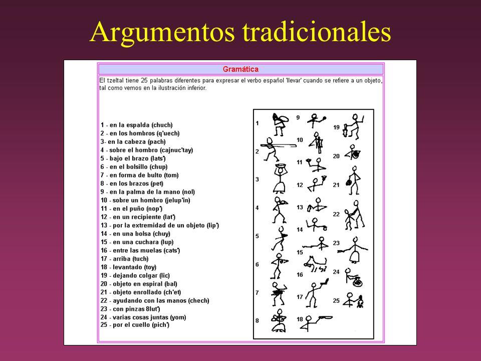 Argumentos tradicionales