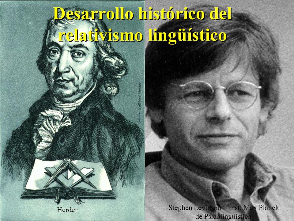 Desarrollo histórico del relativismo lingüístico