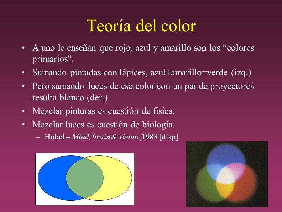 Teoría del color A uno le enseñan que rojo, azul y amarillo son los colores primarios . Sumando pintadas con lápices, azul+amarillo=verde (izq.)