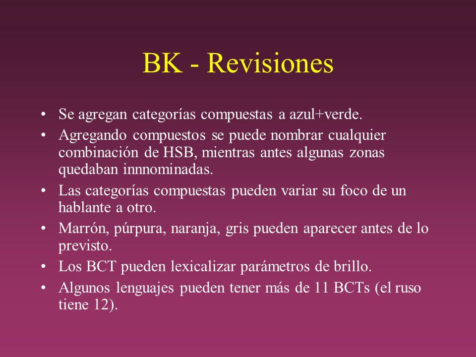 BK - Revisiones Se agregan categorías compuestas a azul+verde.