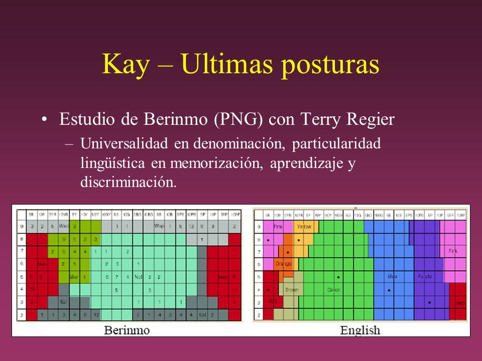 Kay – Ultimas posturas Estudio de Berinmo (PNG) con Terry Regier
