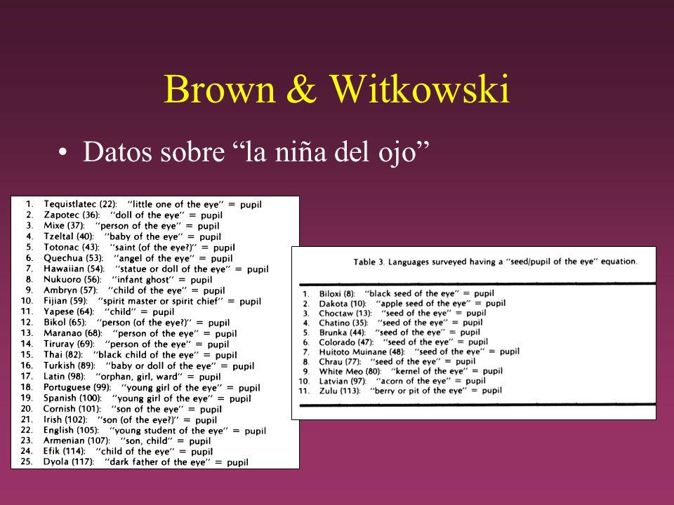 Brown & Witkowski Datos sobre la niña del ojo