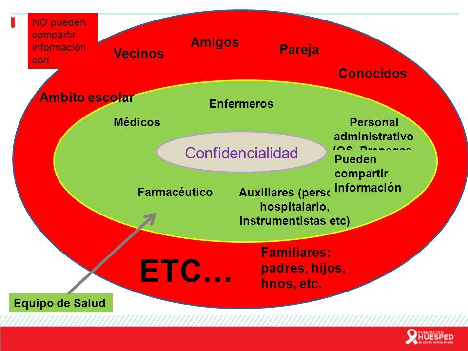 ETC… Confidencialidad Amigos Pareja Vecinos Conocidos Ambito escolar