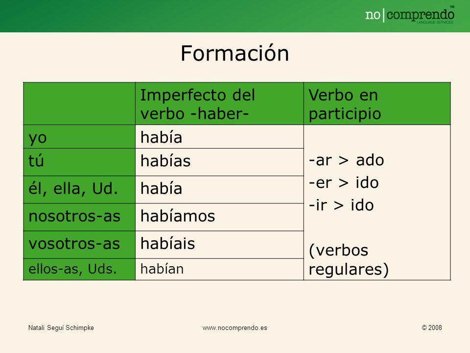 Formación Imperfecto del verbo -haber- Verbo en participio yo había