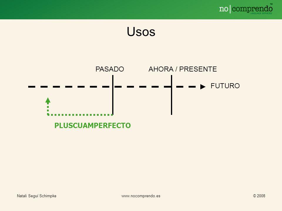 Usos PASADO AHORA / PRESENTE FUTURO PLUSCUAMPERFECTO