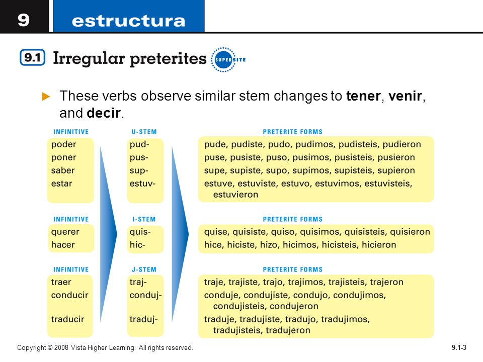 These verbs observe similar stem changes to tener, venir, and decir.