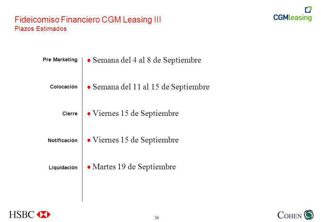Fideicomiso Financiero CGM Leasing III Plazos Estimados