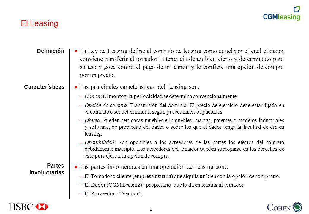 El Leasing Definición.