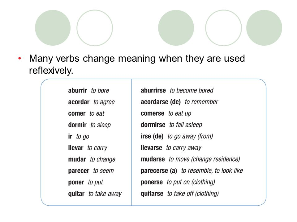 Many verbs change meaning when they are used reflexively.