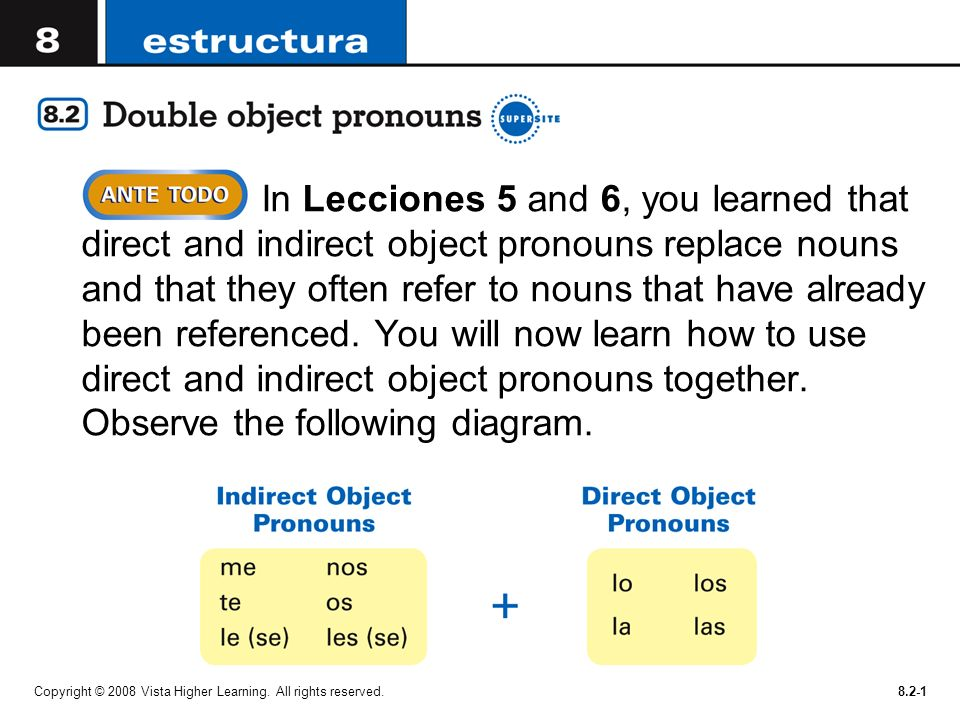 In Lecciones 5 and 6, you learned that direct and indirect object pronouns replace nouns and that they often refer to nouns that have already been referenced. You will now learn how to use direct and indirect object pronouns together. Observe the following diagram.