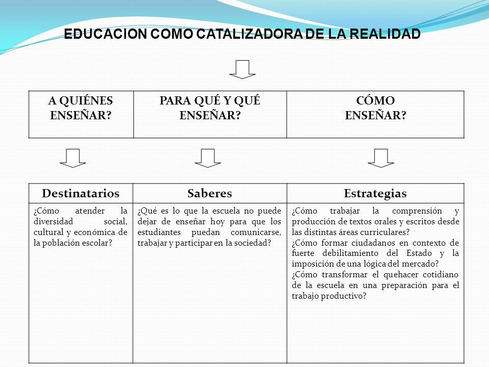 EDUCACION COMO CATALIZADORA DE LA REALIDAD