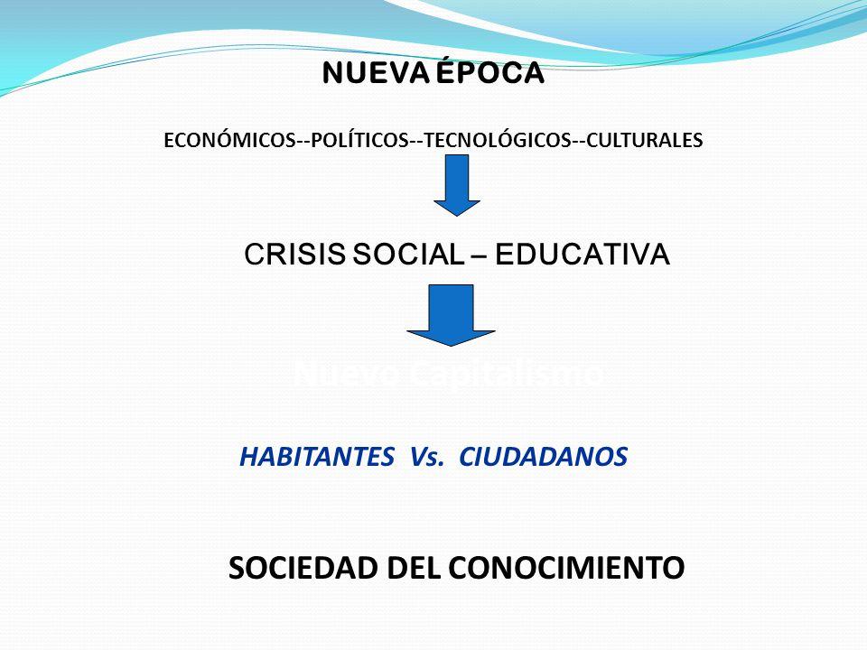NUEVA ÉPOCA ECONÓMICOS--POLÍTICOS--TECNOLÓGICOS--CULTURALES CRISIS SOCIAL – EDUCATIVA Nuevo Capitalismo HABITANTES Vs.