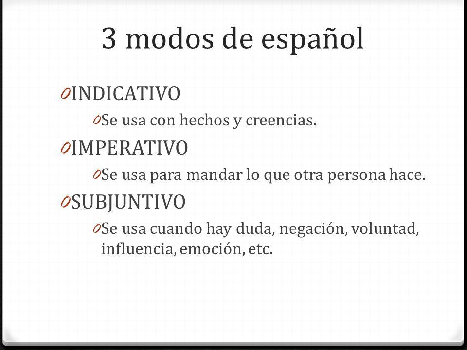 3 modos de español INDICATIVO IMPERATIVO SUBJUNTIVO