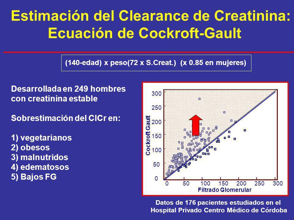 Estimación del Clearance de Creatinina: Ecuación de Cockroft-Gault