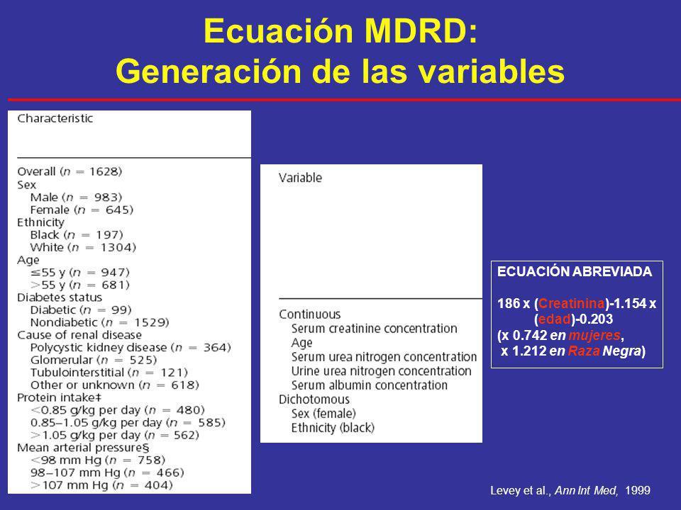 Generación de las variables