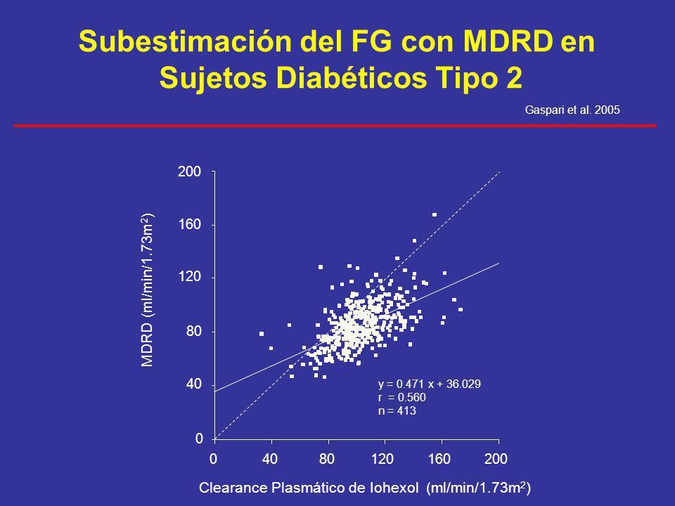 Subestimación del FG con MDRD en Sujetos Diabéticos Tipo 2
