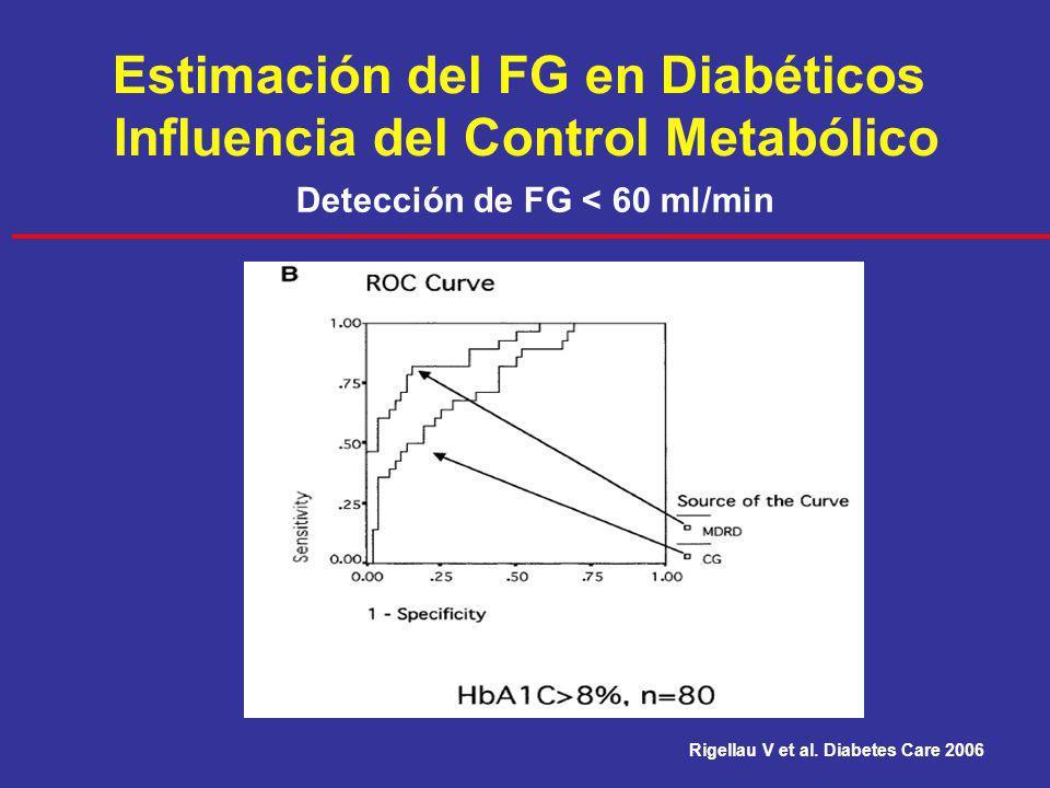 Estimación del FG en Diabéticos Influencia del Control Metabólico