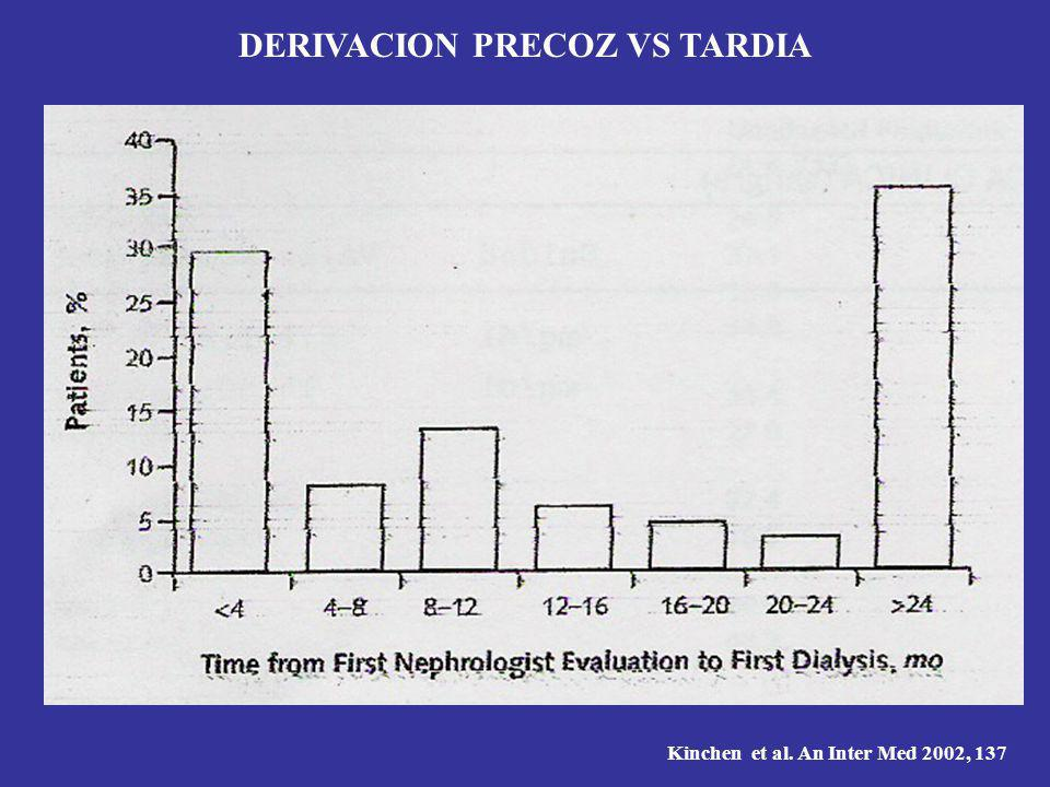 DERIVACION PRECOZ VS TARDIA