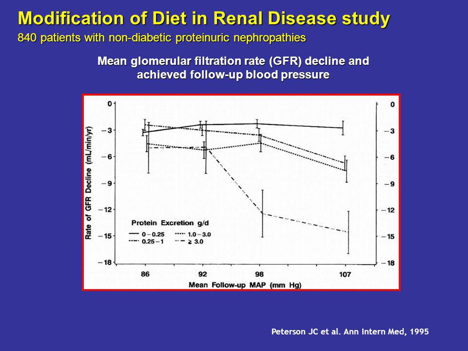 Modification of Diet in Renal Disease study