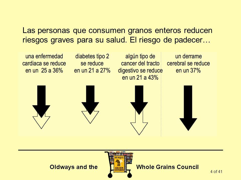 Las personas que consumen granos enteros reducen riesgos graves para su salud. El riesgo de padecer…