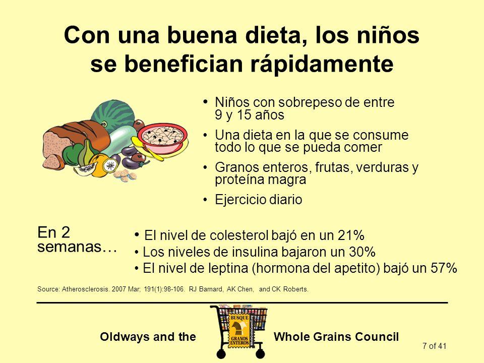 Con una buena dieta, los niños se benefician rápidamente