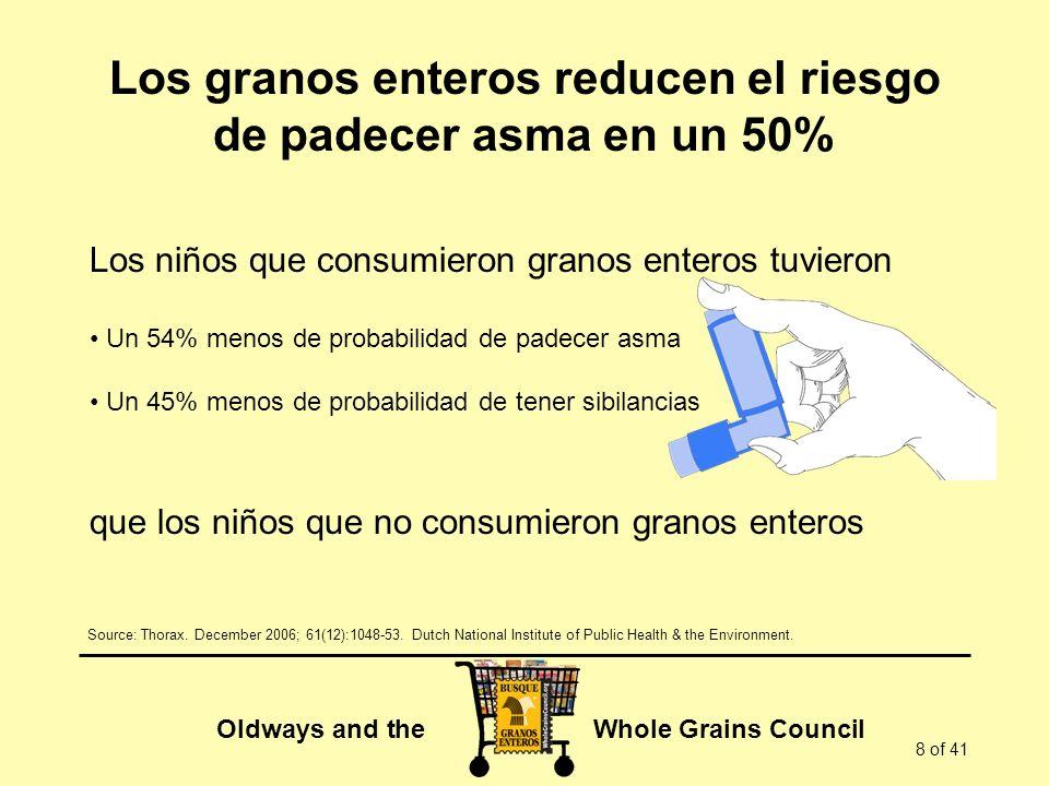 Los granos enteros reducen el riesgo de padecer asma en un 50%