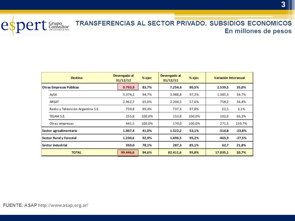 TRANSFERENCIAS AL SECTOR PRIVADO, SUBSIDIOS ECONOMICOS