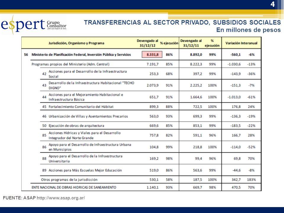 TRANSFERENCIAS AL SECTOR PRIVADO, SUBSIDIOS SOCIALES
