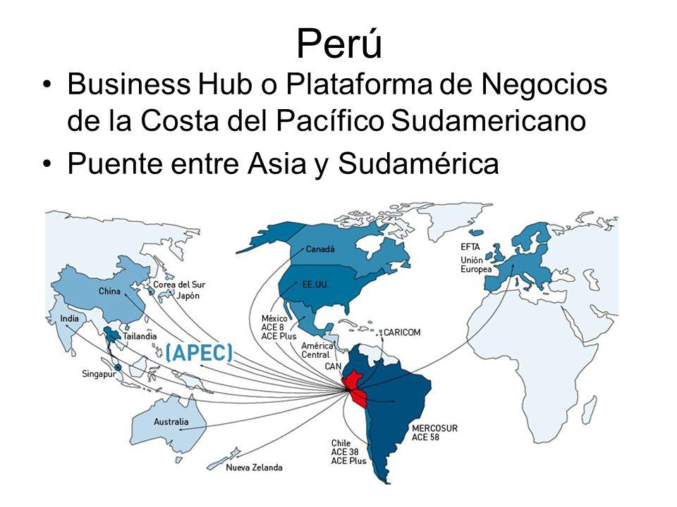 Perú Business Hub o Plataforma de Negocios de la Costa del Pacífico Sudamericano.