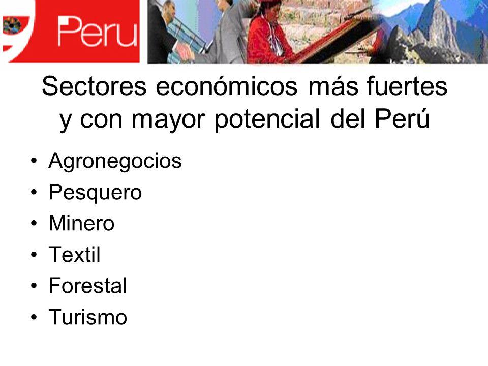 Sectores económicos más fuertes y con mayor potencial del Perú