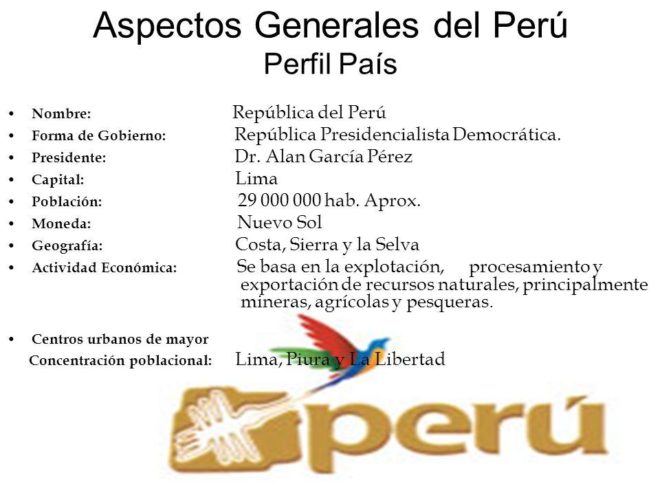 Aspectos Generales del Perú Perfil País