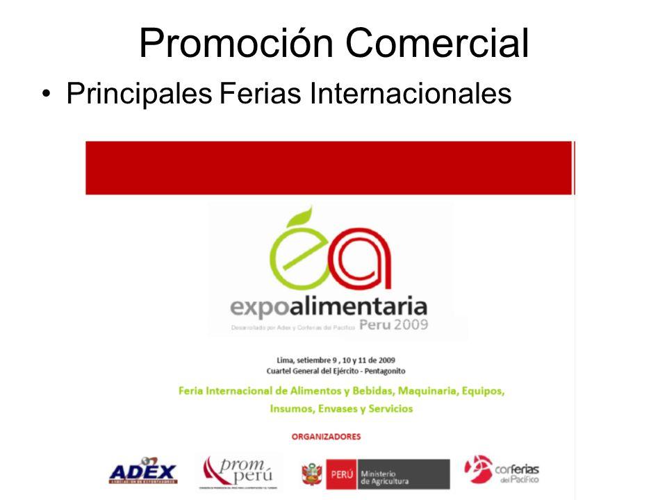Promoción Comercial Principales Ferias Internacionales