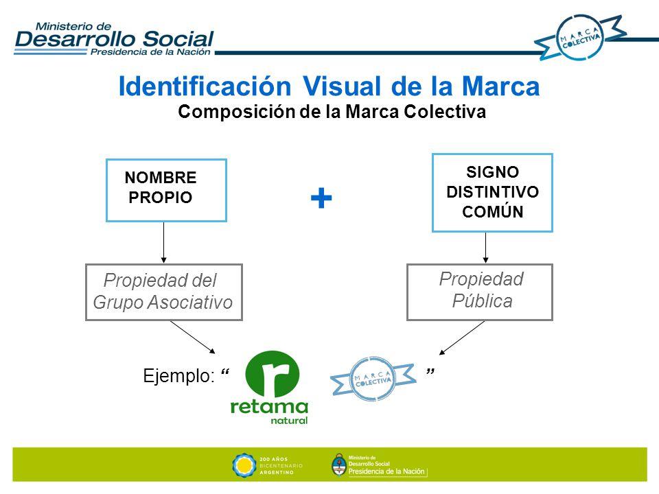 + Identificación Visual de la Marca Composición de la Marca Colectiva