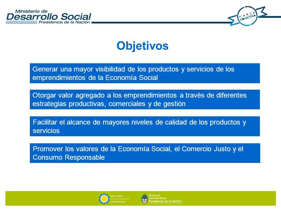 Objetivos Generar una mayor visibilidad de los productos y servicios de los emprendimientos de la Economía Social.