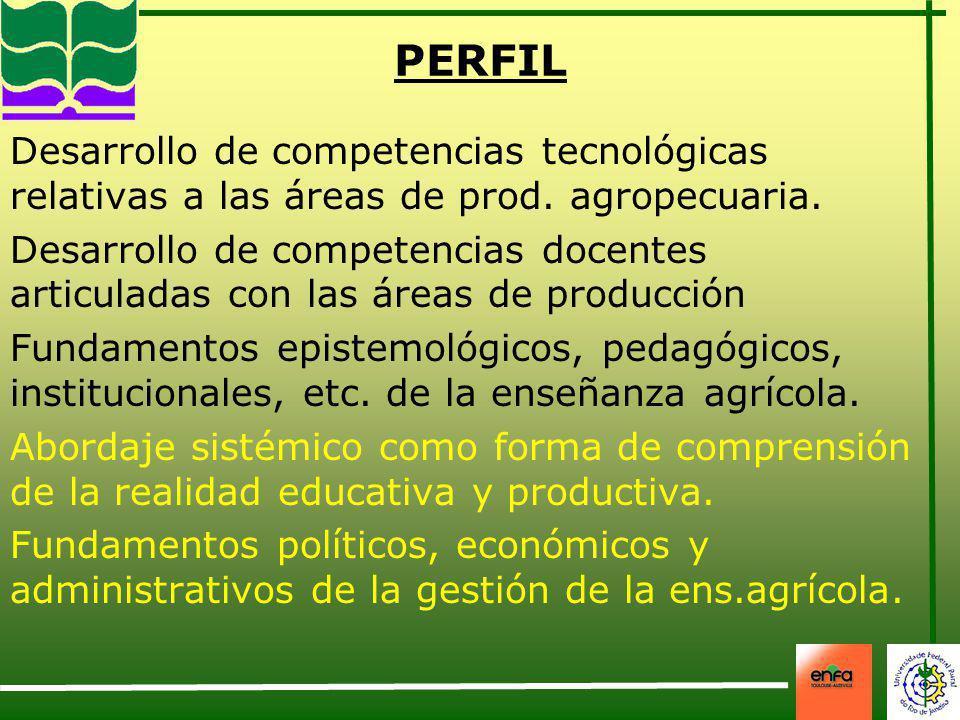 PERFIL Desarrollo de competencias tecnológicas relativas a las áreas de prod. agropecuaria.