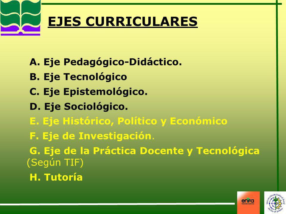 EJES CURRICULARES A. Eje Pedagógico-Didáctico. B. Eje Tecnológico