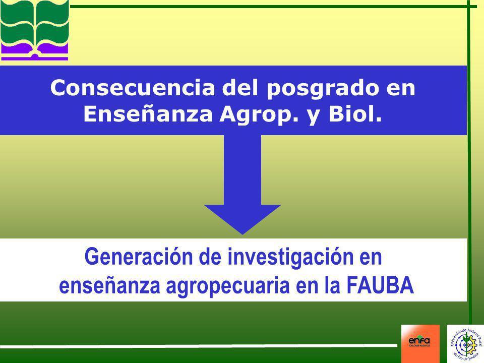 Generación de investigación en enseñanza agropecuaria en la FAUBA