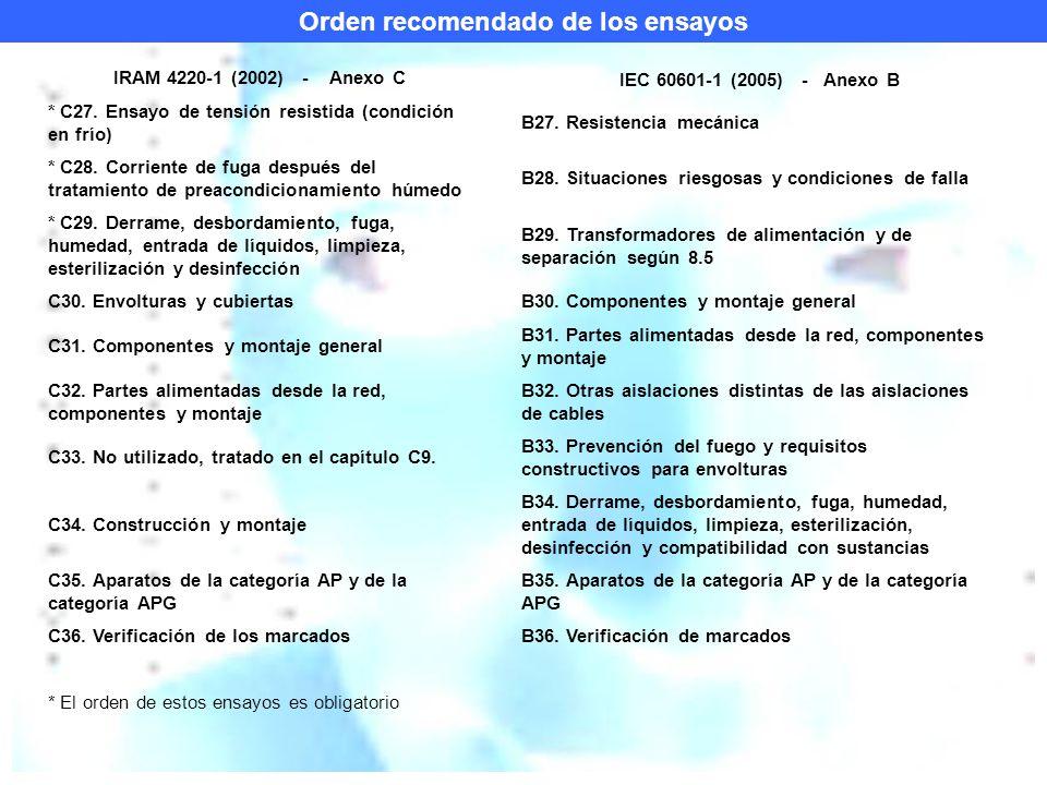 Orden recomendado de los ensayos