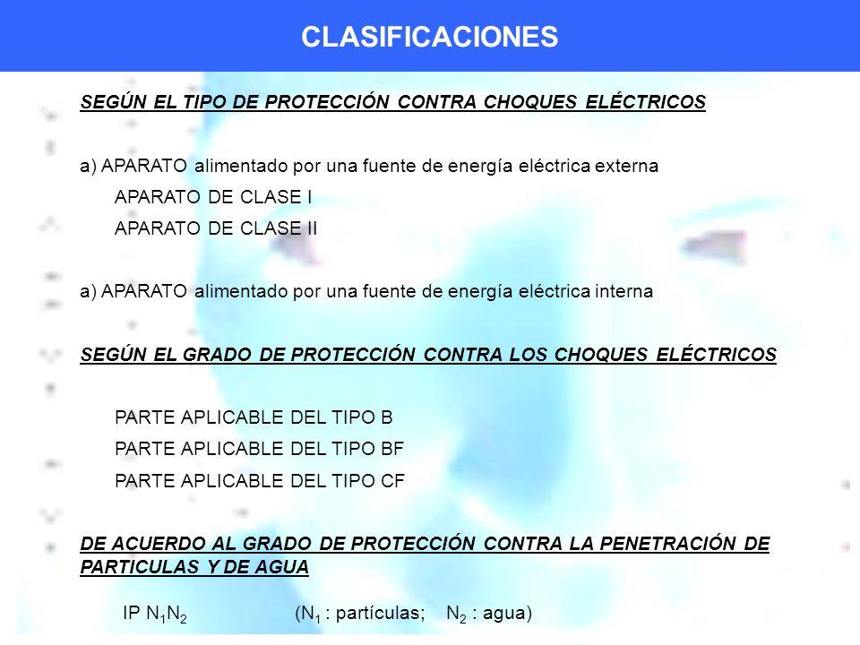 CLASIFICACIONES SEGÚN EL TIPO DE PROTECCIÓN CONTRA CHOQUES ELÉCTRICOS