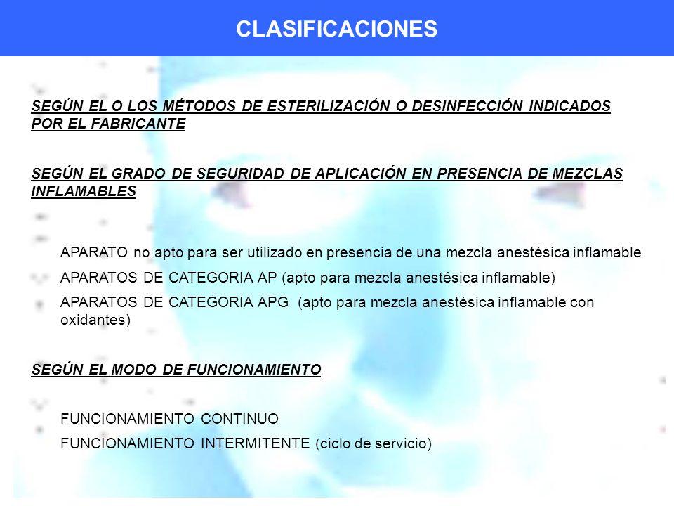 CLASIFICACIONES SEGÚN EL O LOS MÉTODOS DE ESTERILIZACIÓN O DESINFECCIÓN INDICADOS POR EL FABRICANTE.