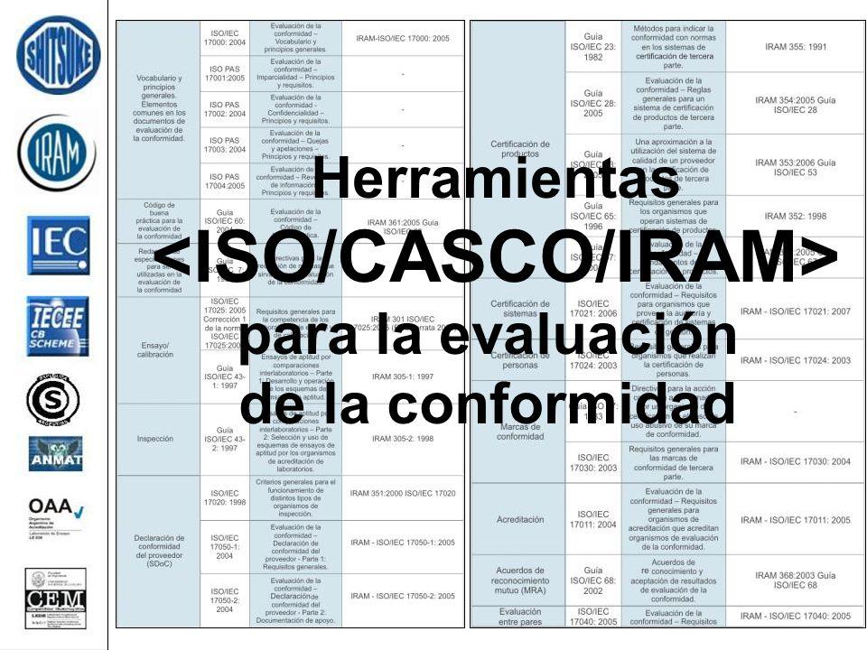 <ISO/CASCO/IRAM>