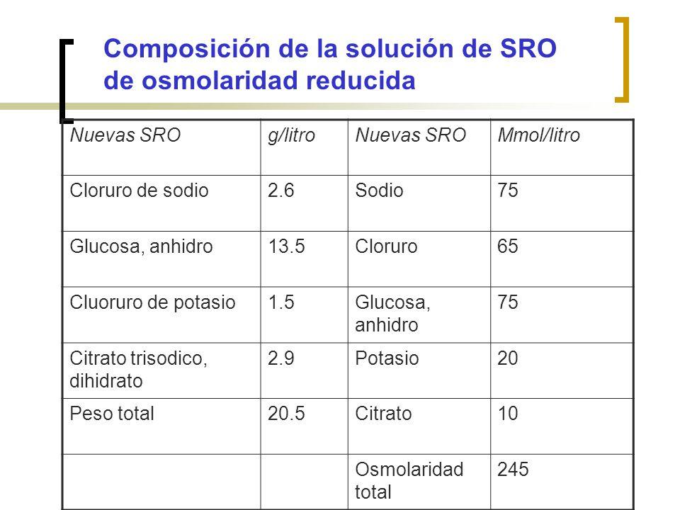 Composición de la solución de SRO de osmolaridad reducida