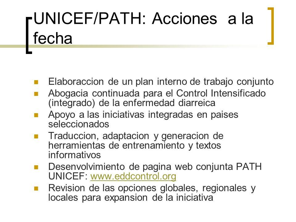 UNICEF/PATH: Acciones a la fecha