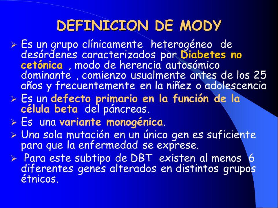 DEFINICION DE MODY