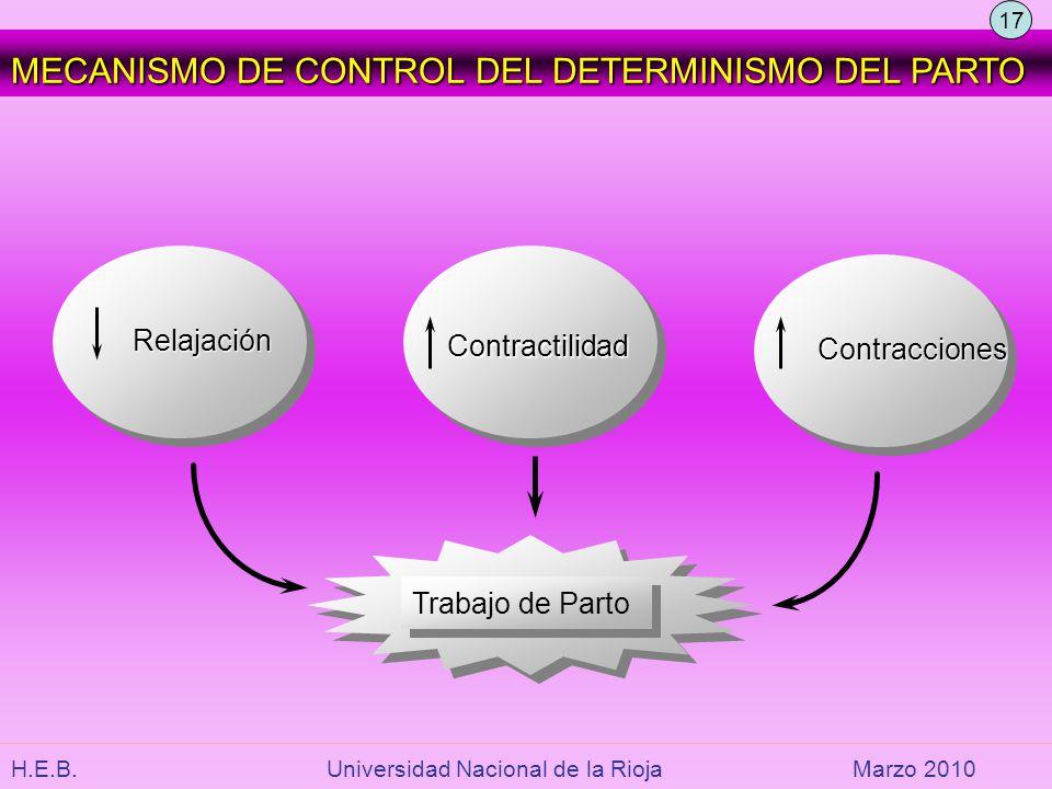MECANISMO DE CONTROL DEL DETERMINISMO DEL PARTO