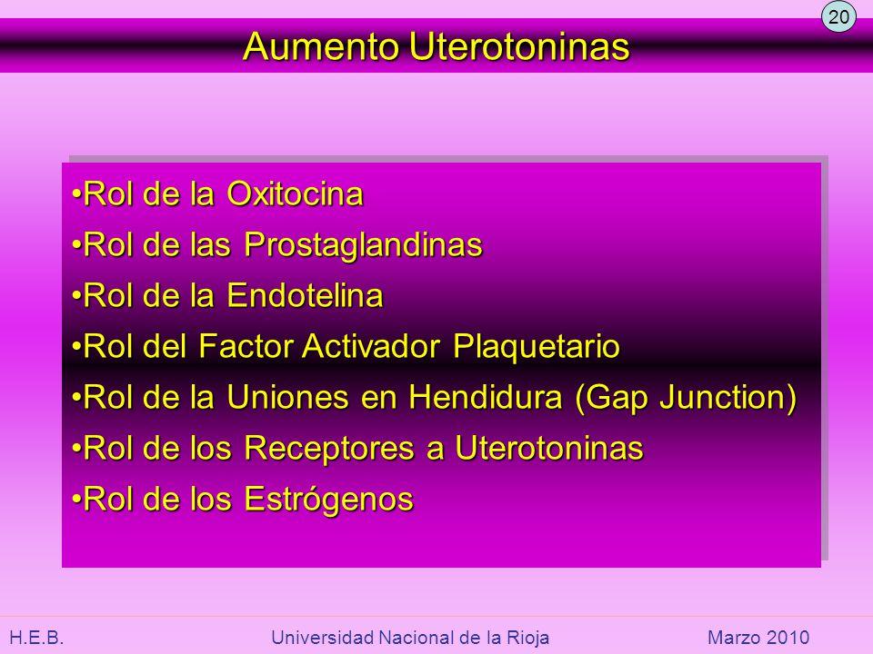 Aumento Uterotoninas Rol de la Oxitocina Rol de las Prostaglandinas