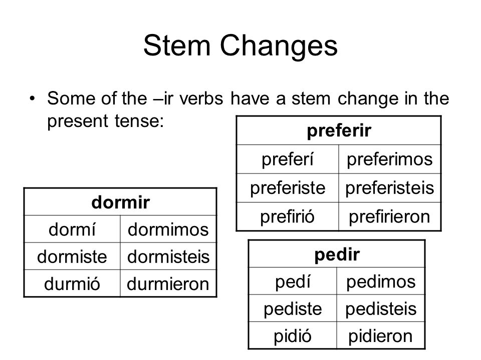 Stem Changes Some of the –ir verbs have a stem change in the present tense: preferir. preferí. preferimos.