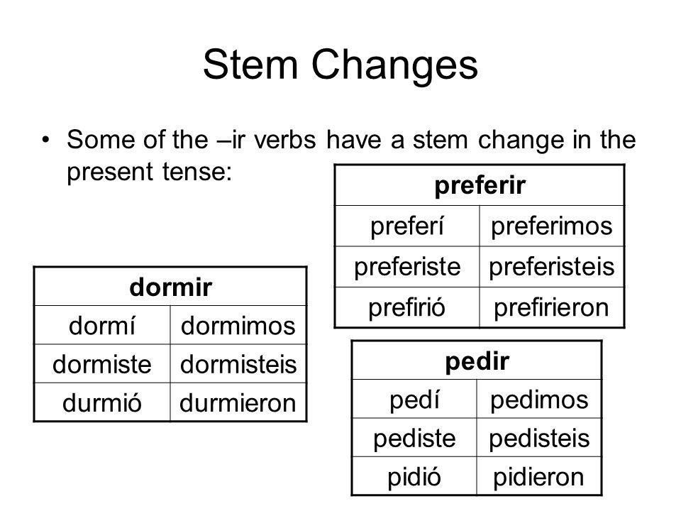Stem ChangesSome of the –ir verbs have a stem change in the present tense: preferir. preferí. preferimos.
