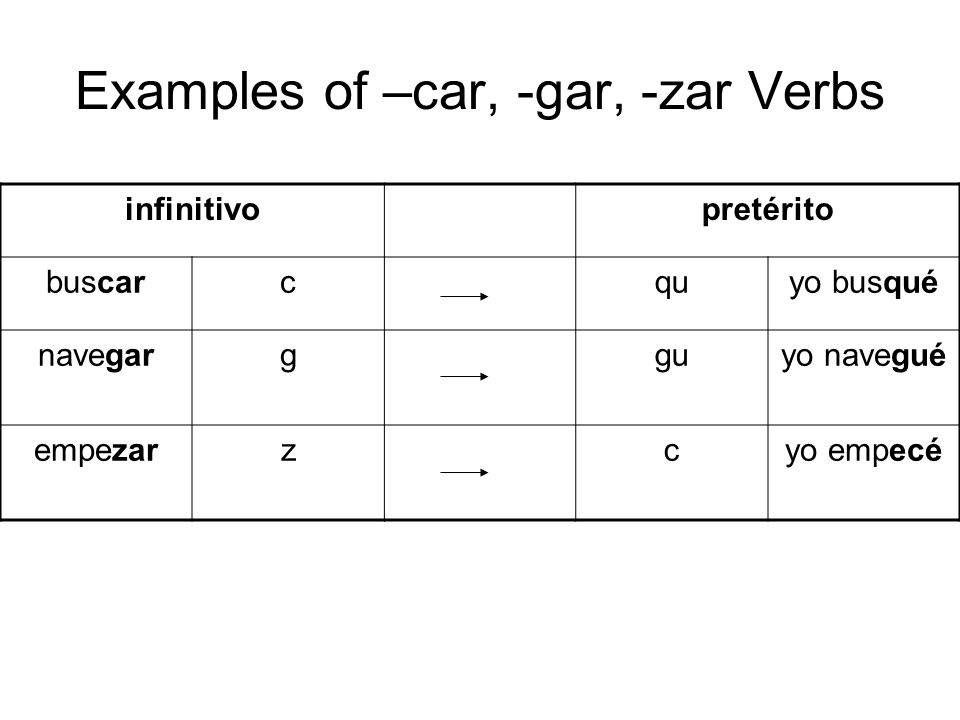 Examples of –car, -gar, -zar Verbs